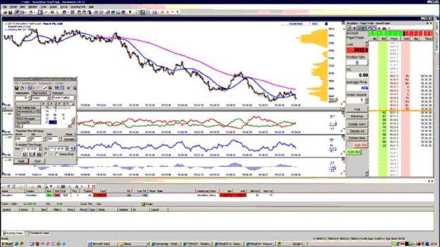 forum trading